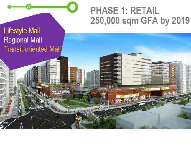 Arca South Mall