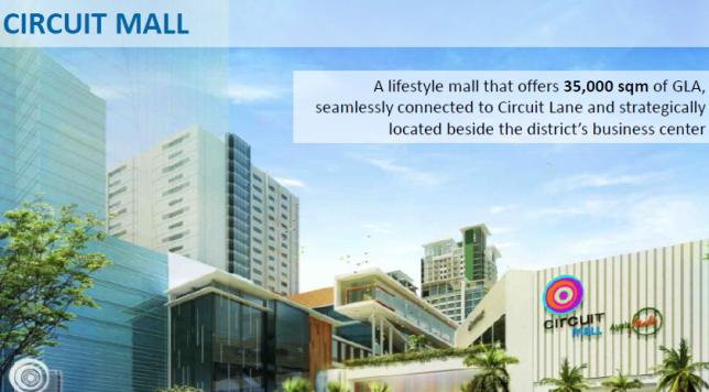 Circuit Mall