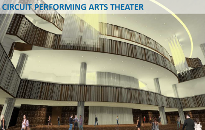 Circuit Performing Arts Theather