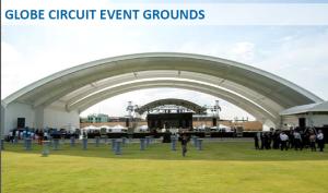 Globe Circuit Grounds