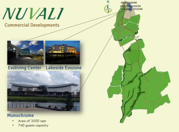 Commercial Developments