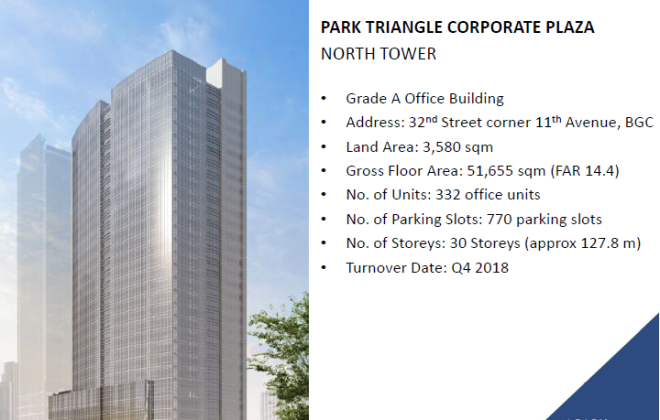 Park Triangle Corporate Plaza North Tower