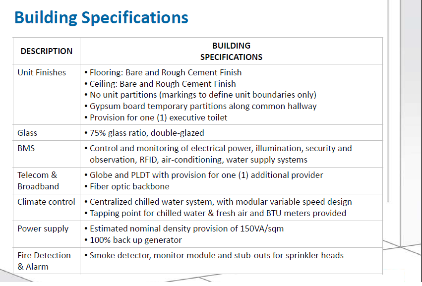 Stiles Building Specifications