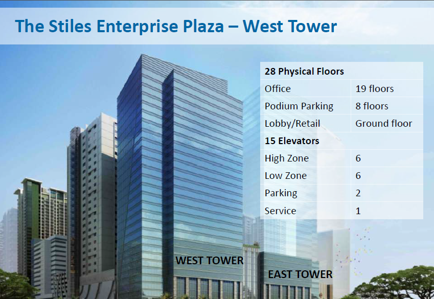 The Stiles West Tower